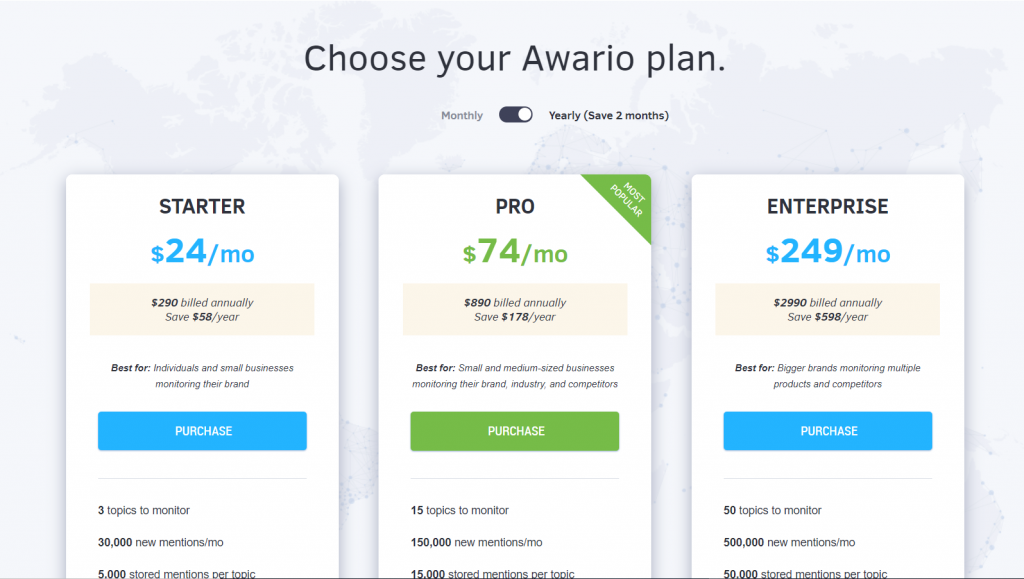 Awario Pricing