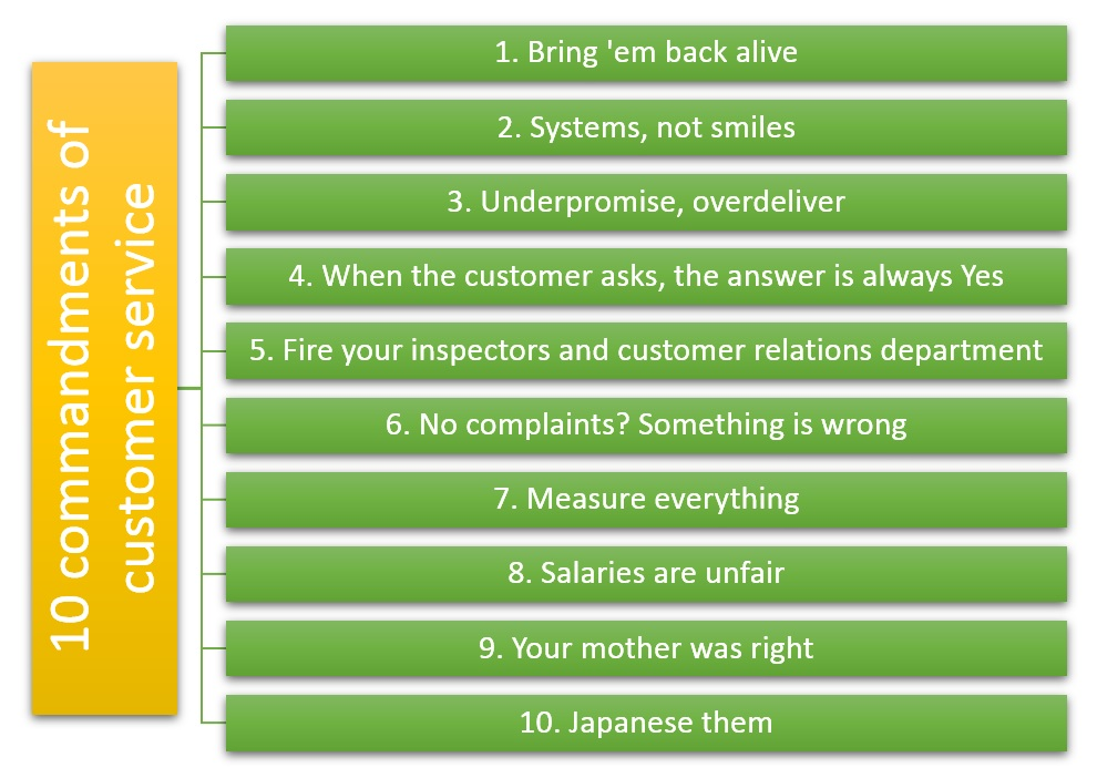 10 commandments. Customers for life