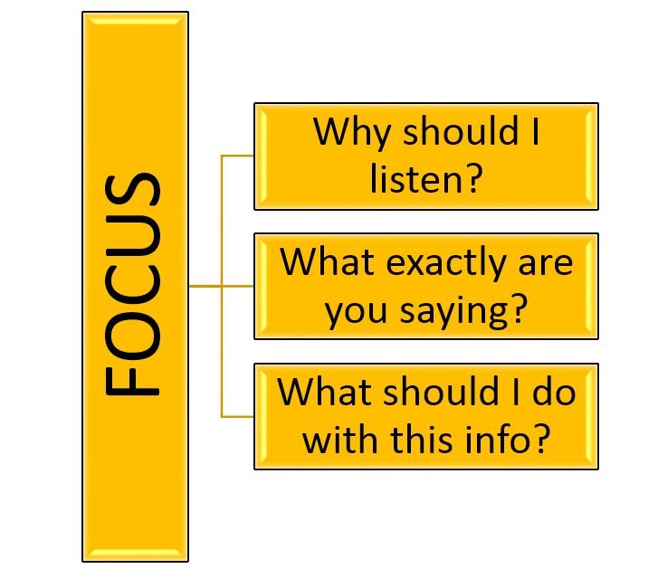 Communication Secrets - Focus