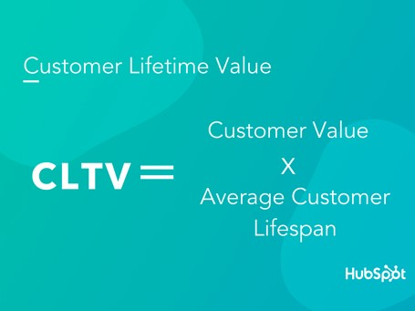 Customer Lifetime Value HubSpot