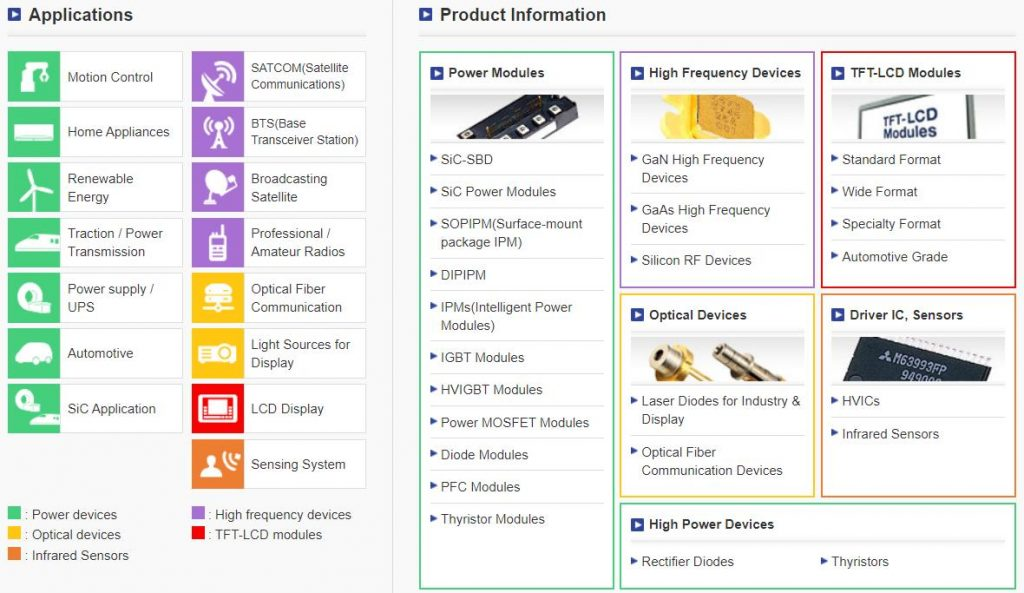 Mitsubishi Electric Manufacturer of power semiconductors facts