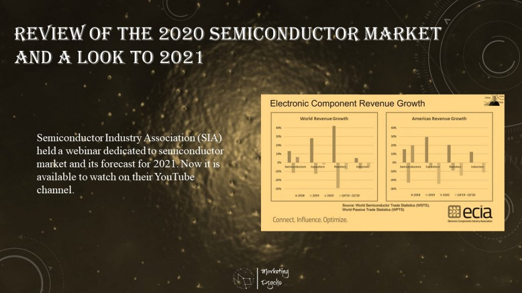 SIA, SiC, Silicon, Semiconductor, GaN