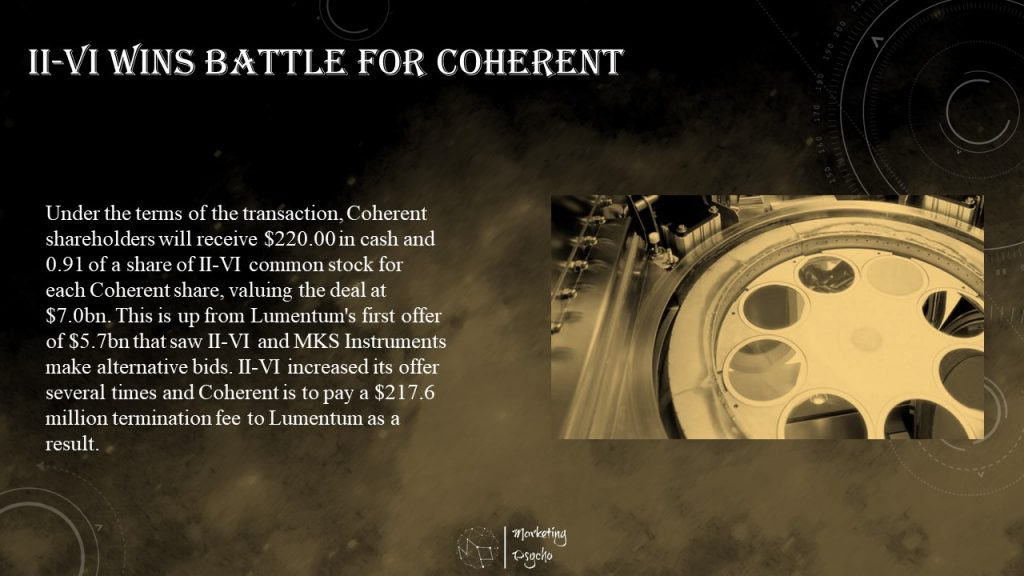 II-VI Wins Battle for Coherent
