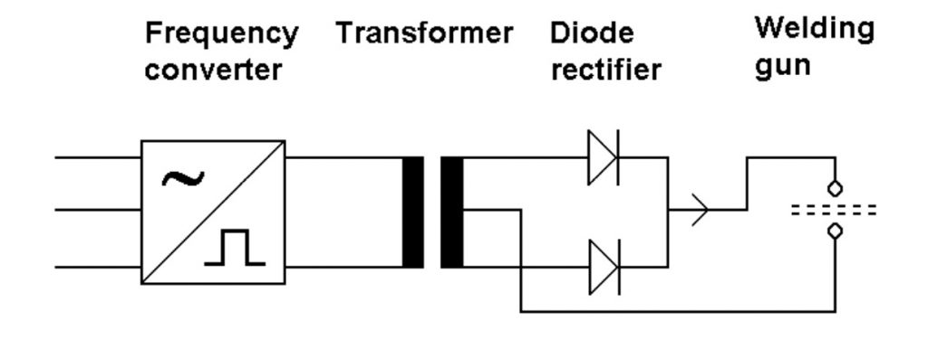 Typical Welding Circuit