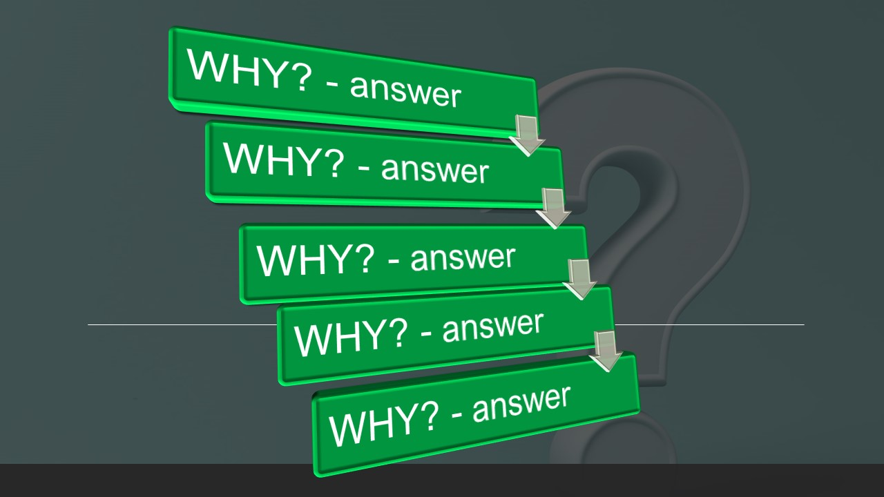 5 Whys Cover