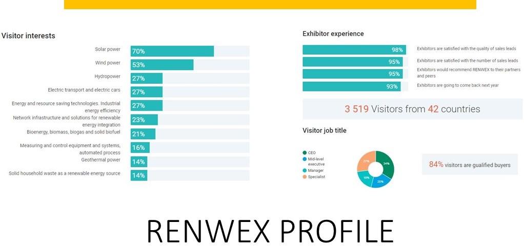RENWEX PROFILE