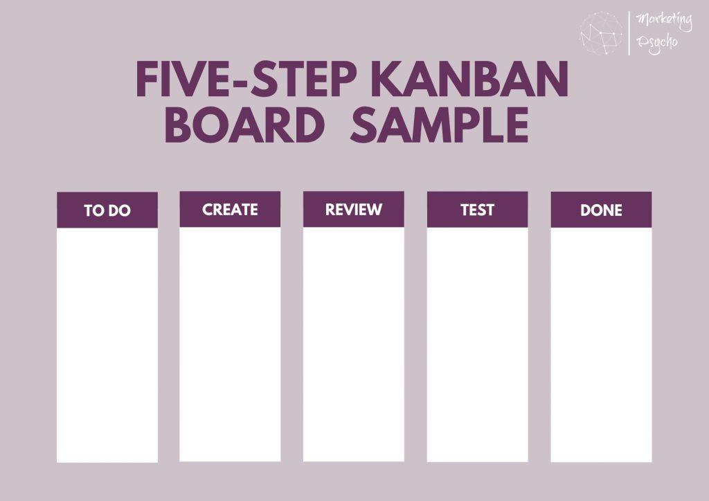 five-step Kanban board