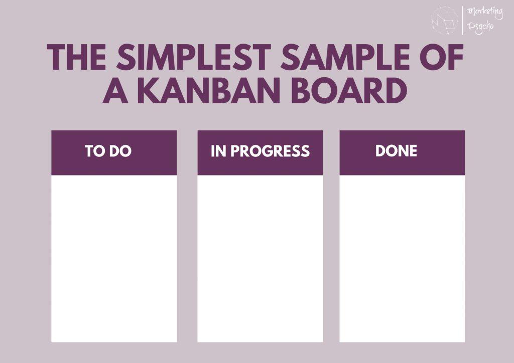 simplest sample of a Kanban board