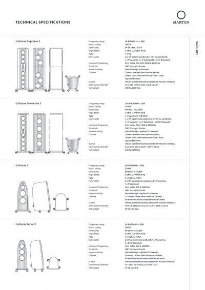 marten_technical_specifications_2020-1