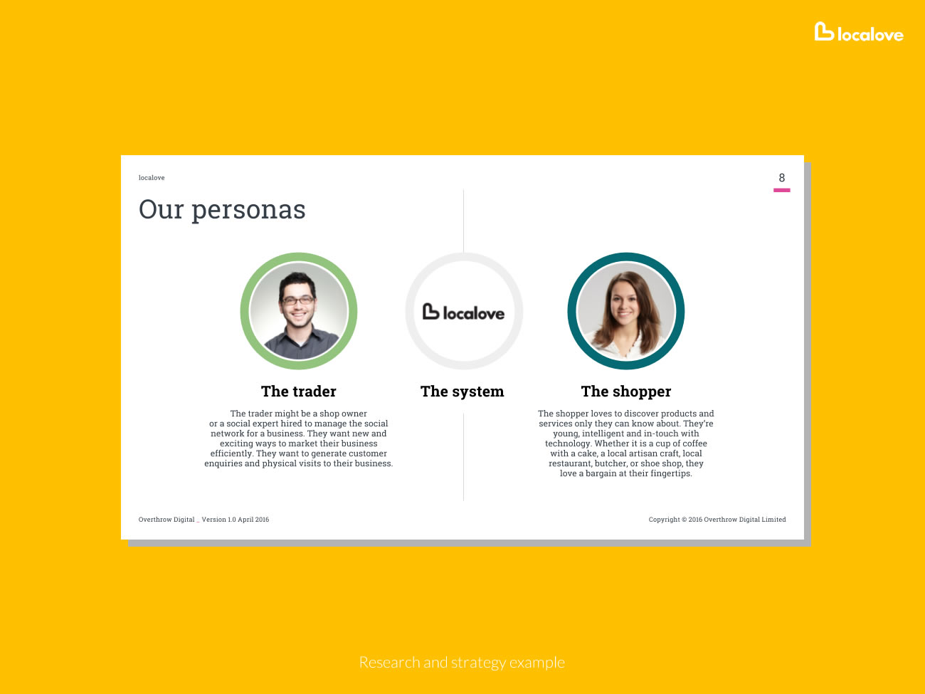 Picture of project personas