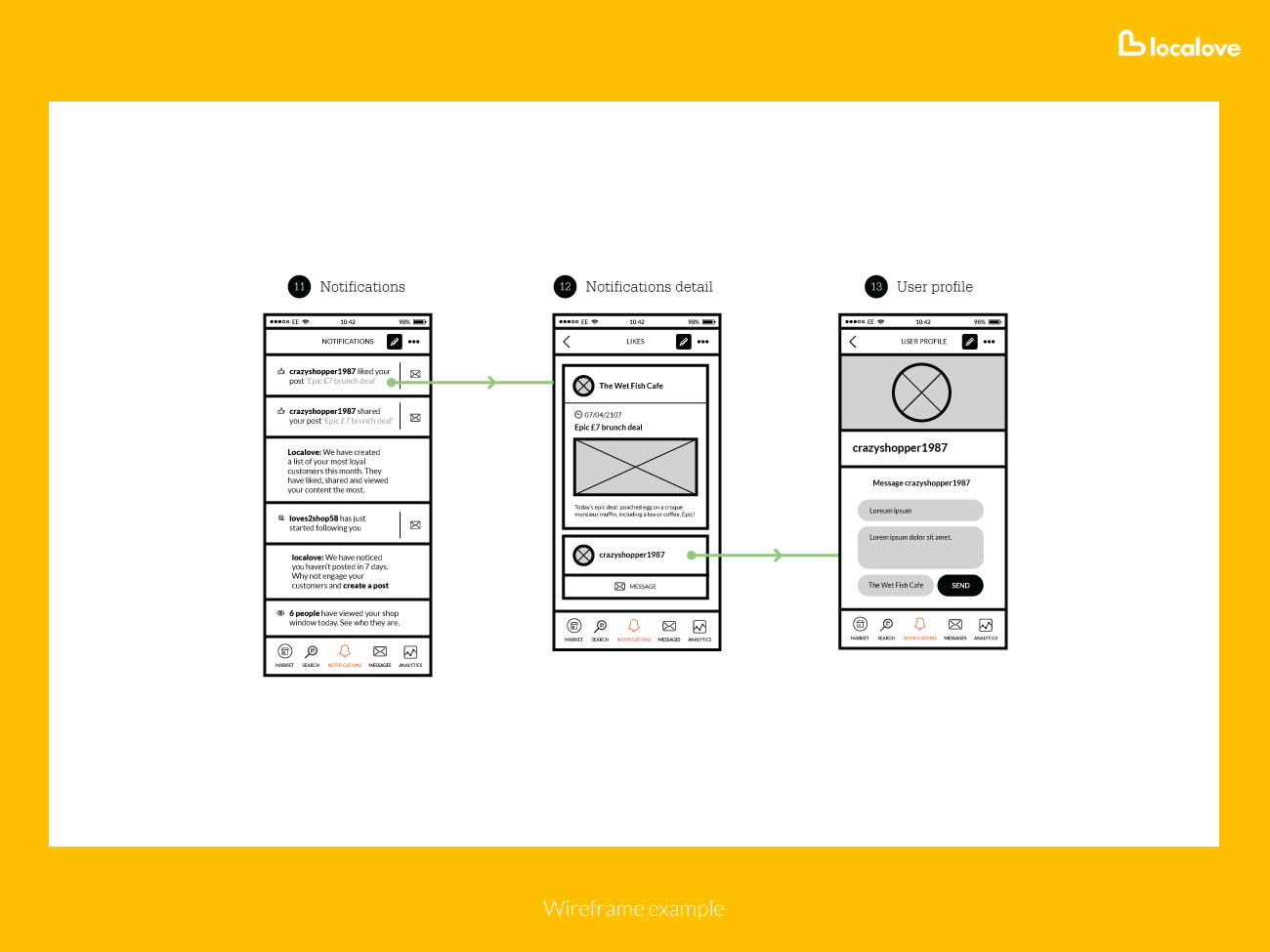 Picture of mobile wireframes