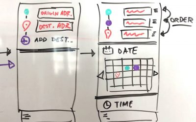 UI Wireframing vs Fidelity vs User Testing
