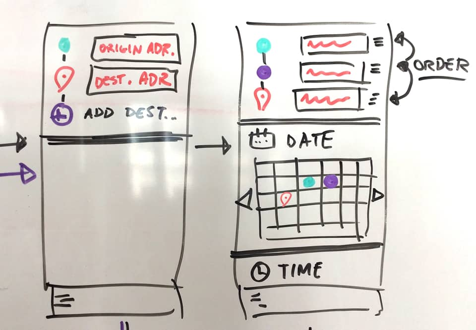 UI Wireframing vs Fidelity vs User Testing