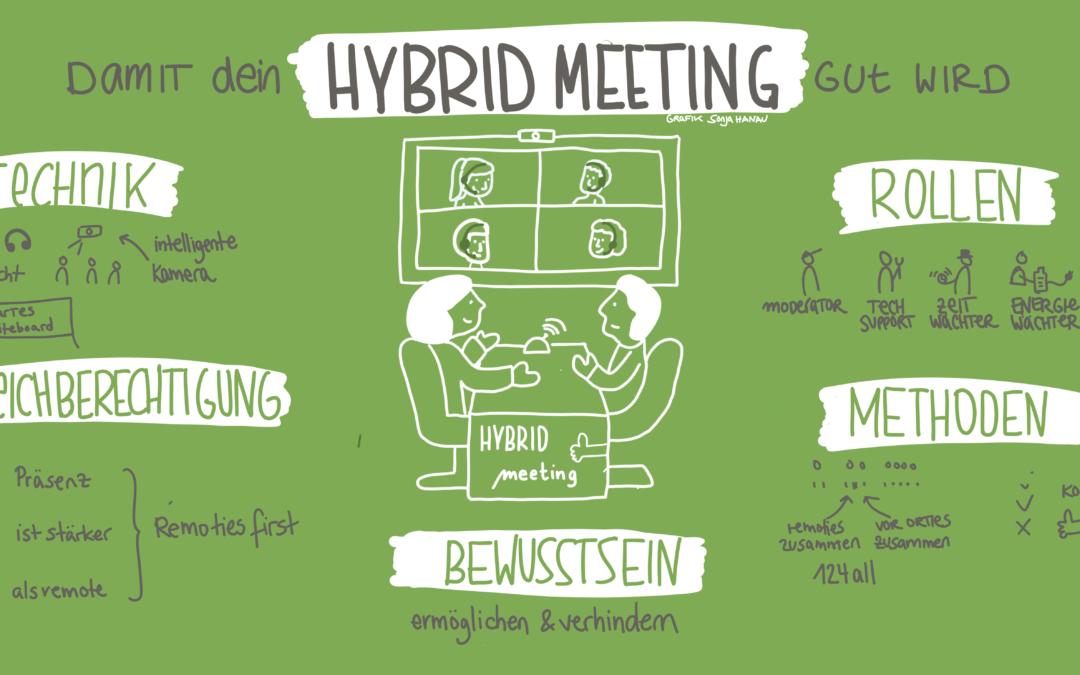 hybride meetings erfolgreich
