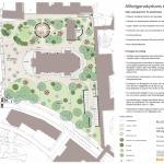 Allhelgonakyrkans park Plan