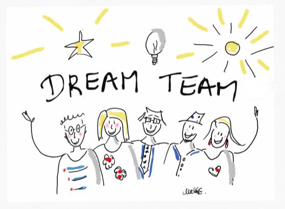 Visual Goal Setting for teams