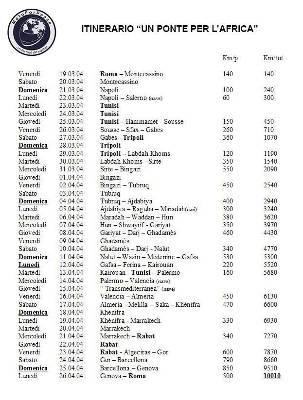 itinerario_africa_2004
