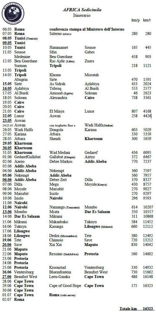 itinerario_missione_Africa_16mila
