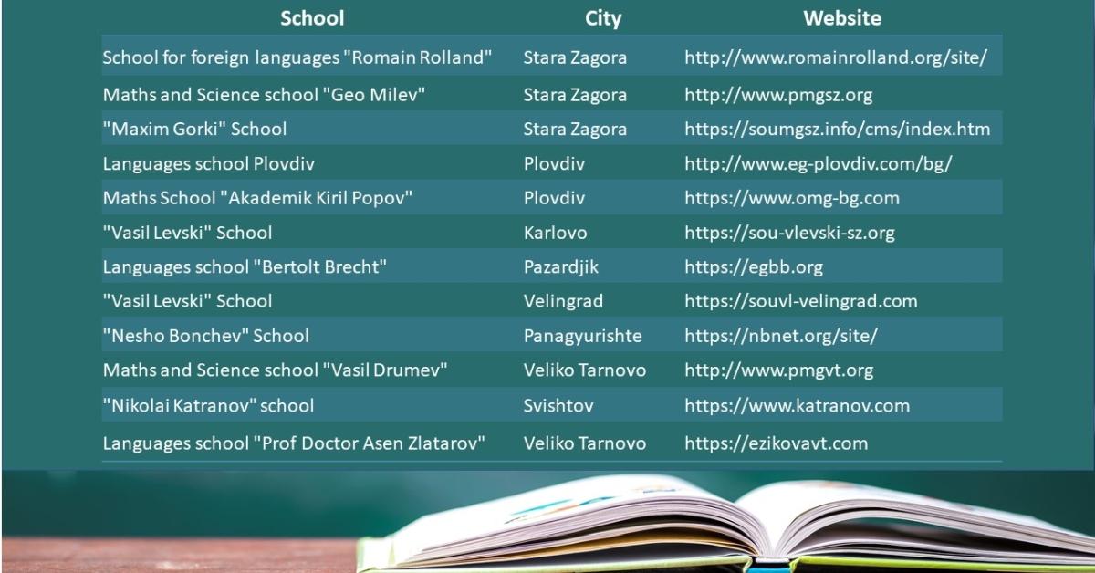 Schools in Bulgaria