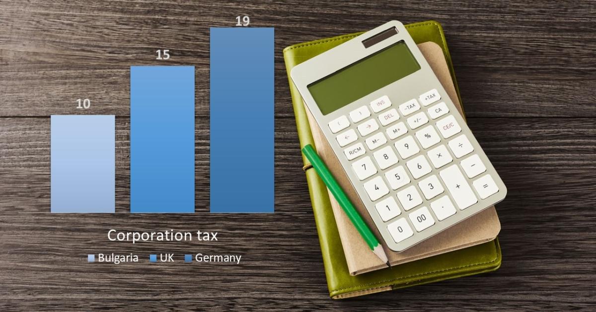 Bulgarian Corporation tax