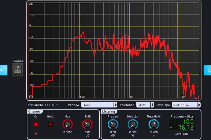 tonstudio mr blog ab der klirrfaktor amplitudenverlauf spektrum analysator