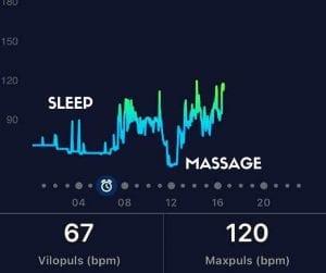 oavsett form så är massage en stressreducerare