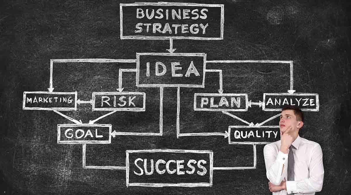 forretningsudvikling kursus for iværksættere og SMV