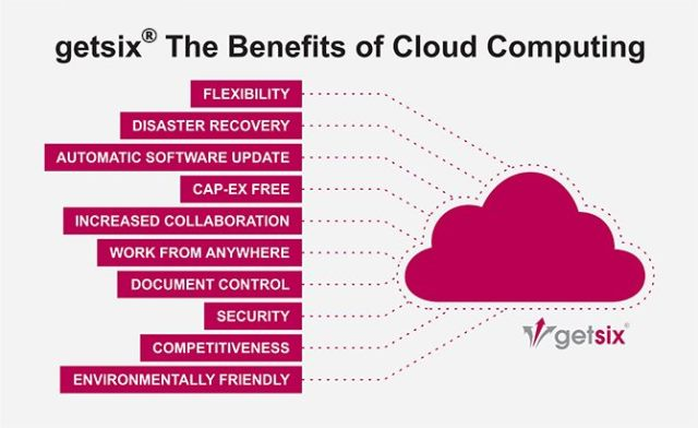 Security Challenges and Benefits of Cloud Computing