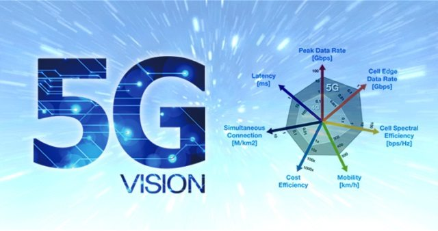 Intel Corporation Accelerates Path to 5G new industry partnerships