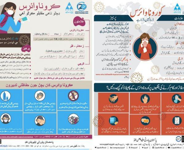 awareness campaign on Coronavirus