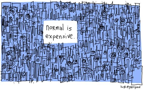 Normal kommt teuer (gaping viid)