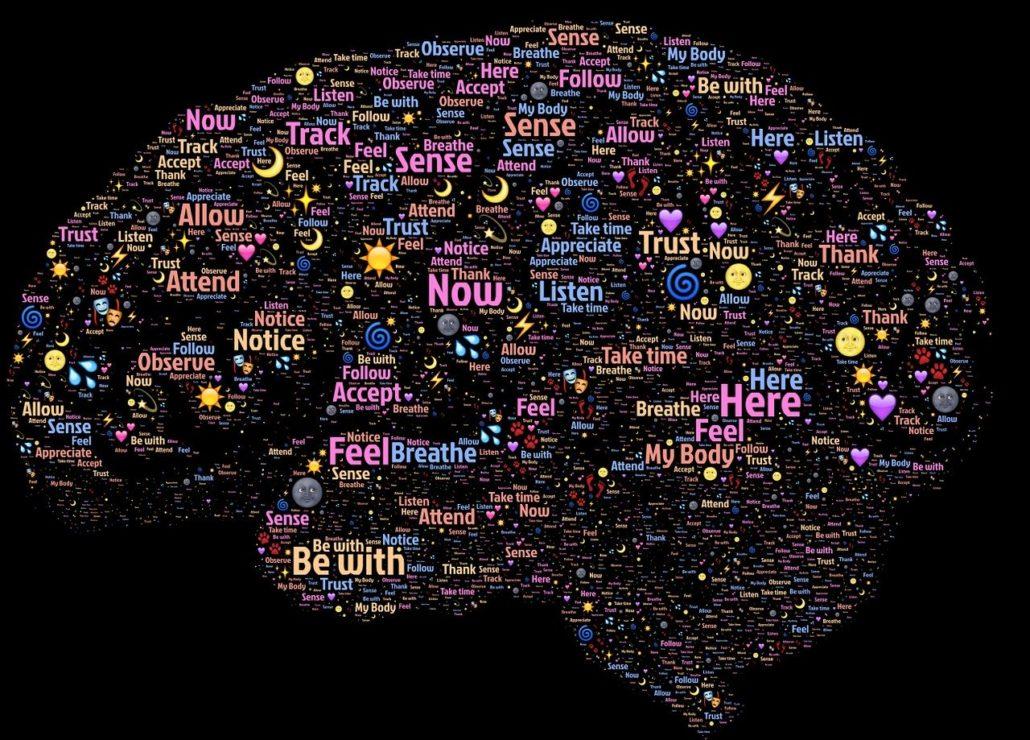 Hjerne med mindfulness-citater
