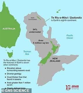 Pictured, the continent of Zealandia