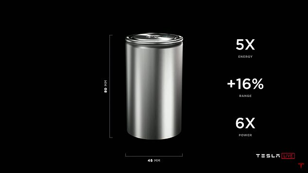 Musk also revealed that Tesla has produced many of the tabless batteries, which have been in working vehicles since May
