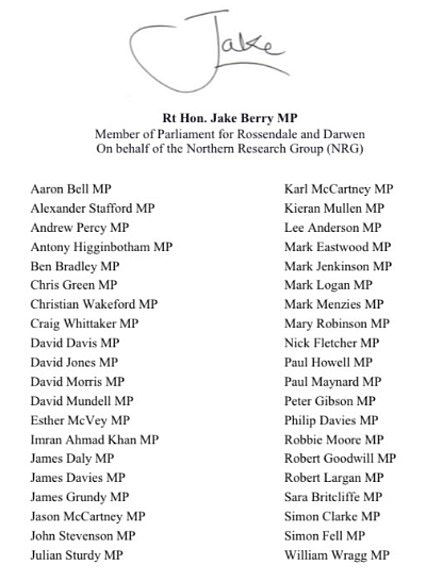 Pictured: Signatories on the letter addressed to Boris Johnson