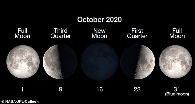 The full moon phase, which is the lunar orbs position in in orbit, begins on Saturday at 10:49am ET. Earth's natural satellite will not shine blue, but bares the name as it is the second full moon to appear this month – the first occurs October 1