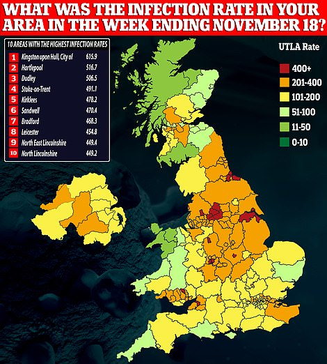 The infection profile of the UK in mid-November