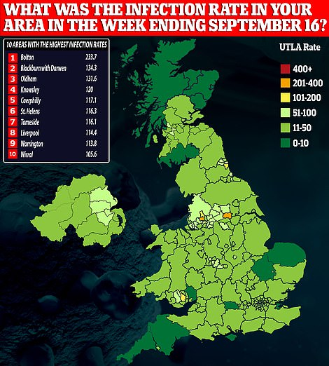 The infection profile of the UK in mid-September