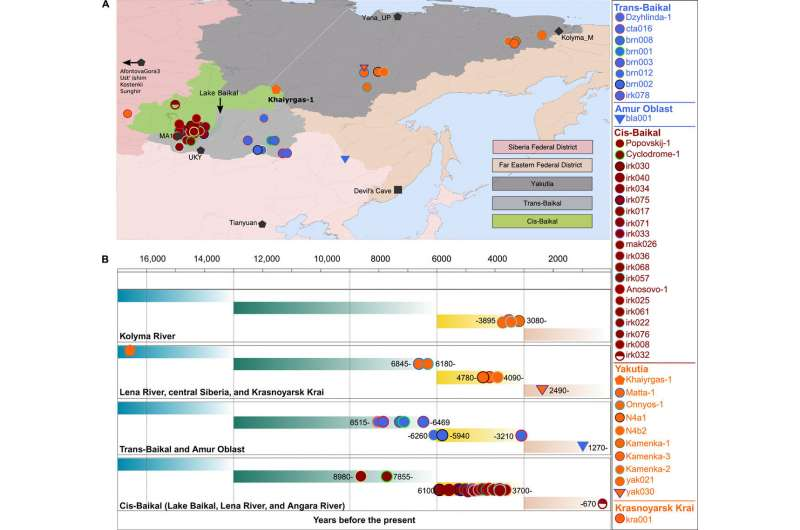 Genome study of people living 16,900 to 550 years ago in northeast Asia provides insight into admixture events