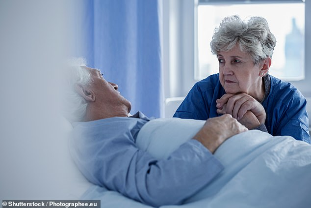 Flinders University researchers surveyed 1,491 people to determine what language they used to describe their feelings when it came to dying. Stock image