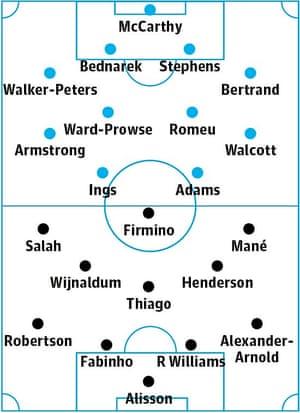 Southampton v Liverpool potential teams.