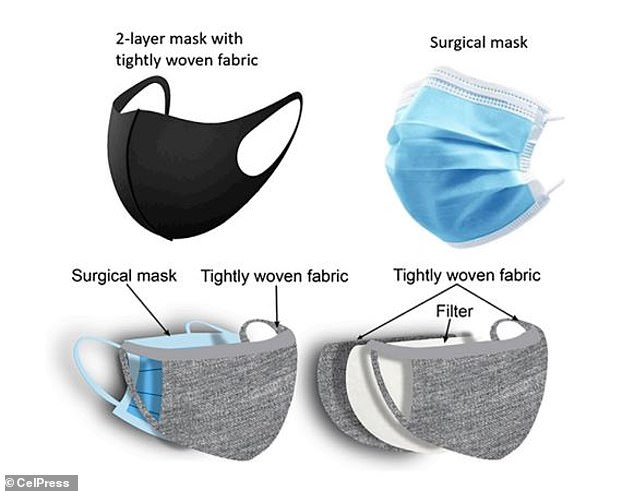 Wearing  a cloth mask over a surgical one (bottom right) can  block more than 90%  of infectious particles, research suggests