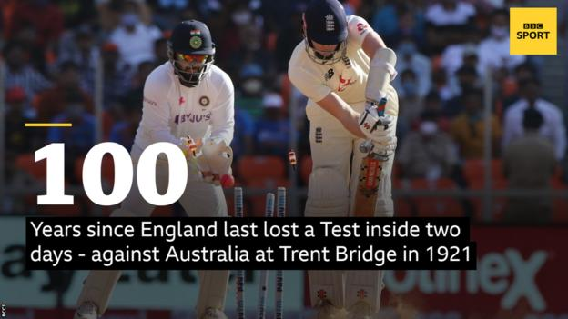 Graphic: 100 years since England last lost a Test inside two days - against Australia at Trent Bridge in 1921