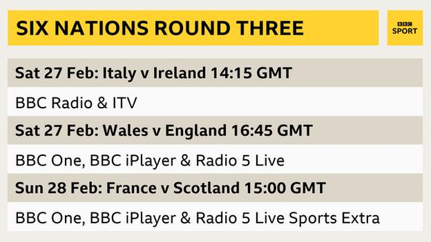 Six Nations fixtures for round three