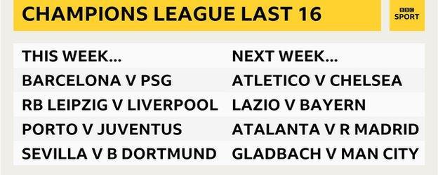Champions League last 16 ties