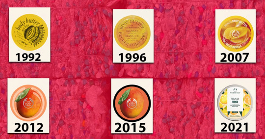 The Body shop timeline