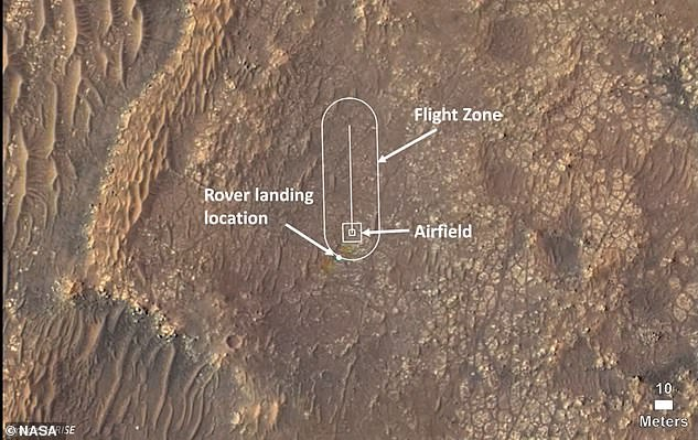 Ingenuity is expected to soar at some point in the next few weeks from a 33-by-33-foot piece of Martian real estate that is the first airfield on a another planet