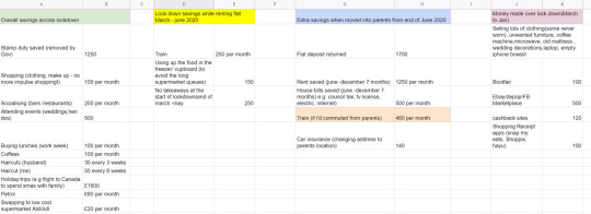 louise and mike zanier's money spreadsheet
