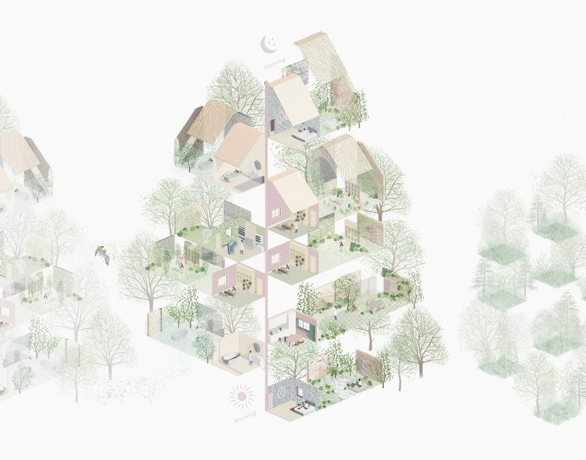 An illustration of the HomeForest concept