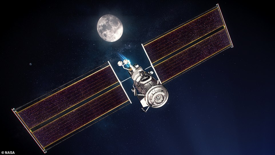 The Gateway station will be movable to allow for astronauts to land on different parts of the surface of the moon